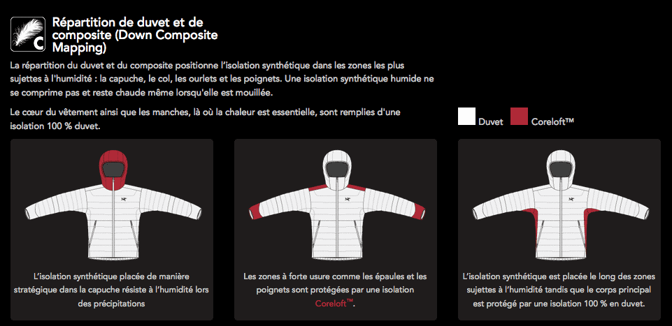 arcteryx_down_composite_mapping_fr