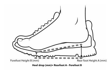 Best Mm Drop Running Shoes