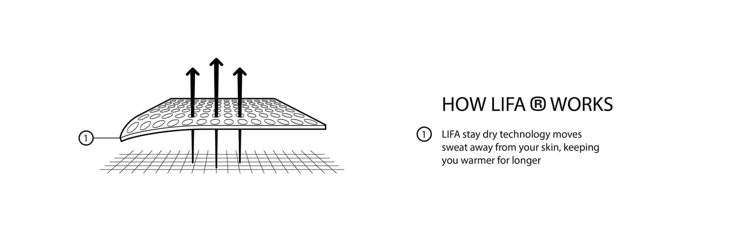 helly hansen lifa flow technology