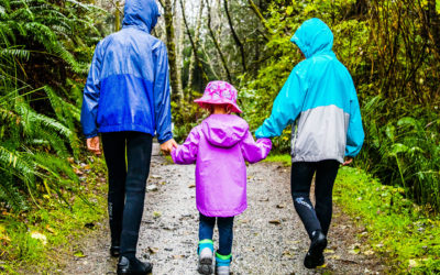 Columbia, Helly Hansen, The North Face. Top Waterproof Raincoats for Kids.